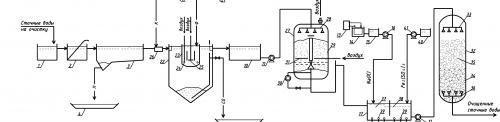 Схема оборудования для очистки промышленных сточных вод